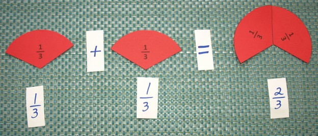 Fraction circles being used for simple addition of fractions