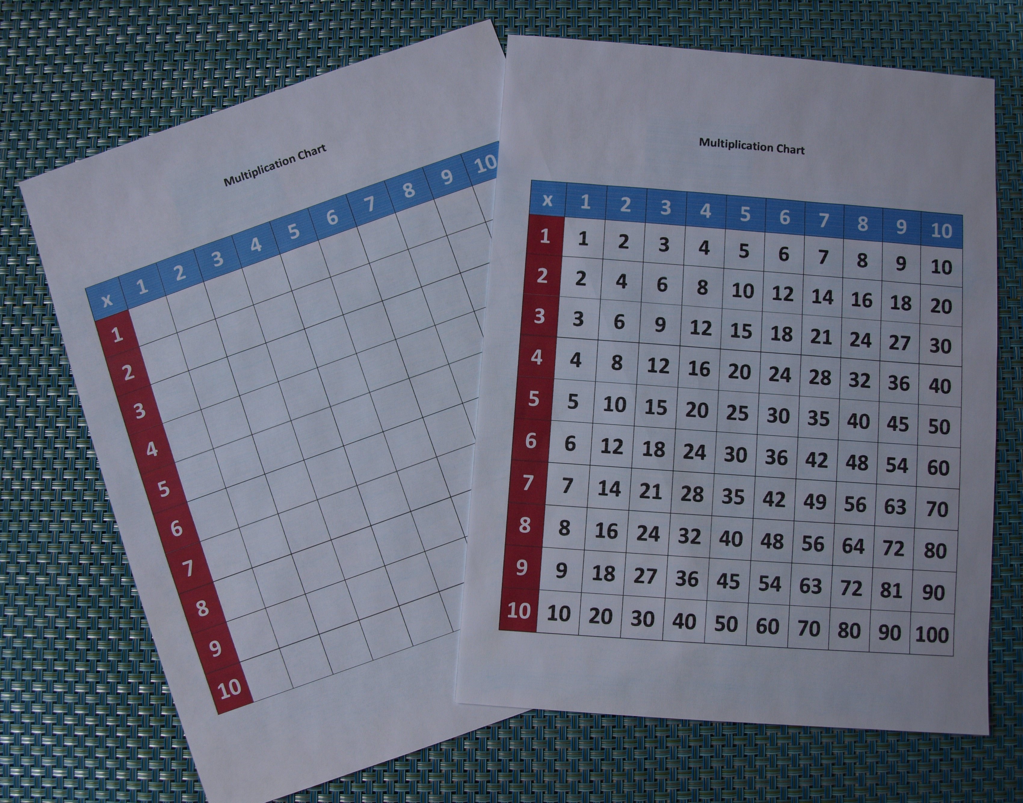 Free multiplication charts for practice or reference